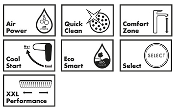 hansgrohe air power quick clean comfort zone select eco smart cool start and xxl performance icons